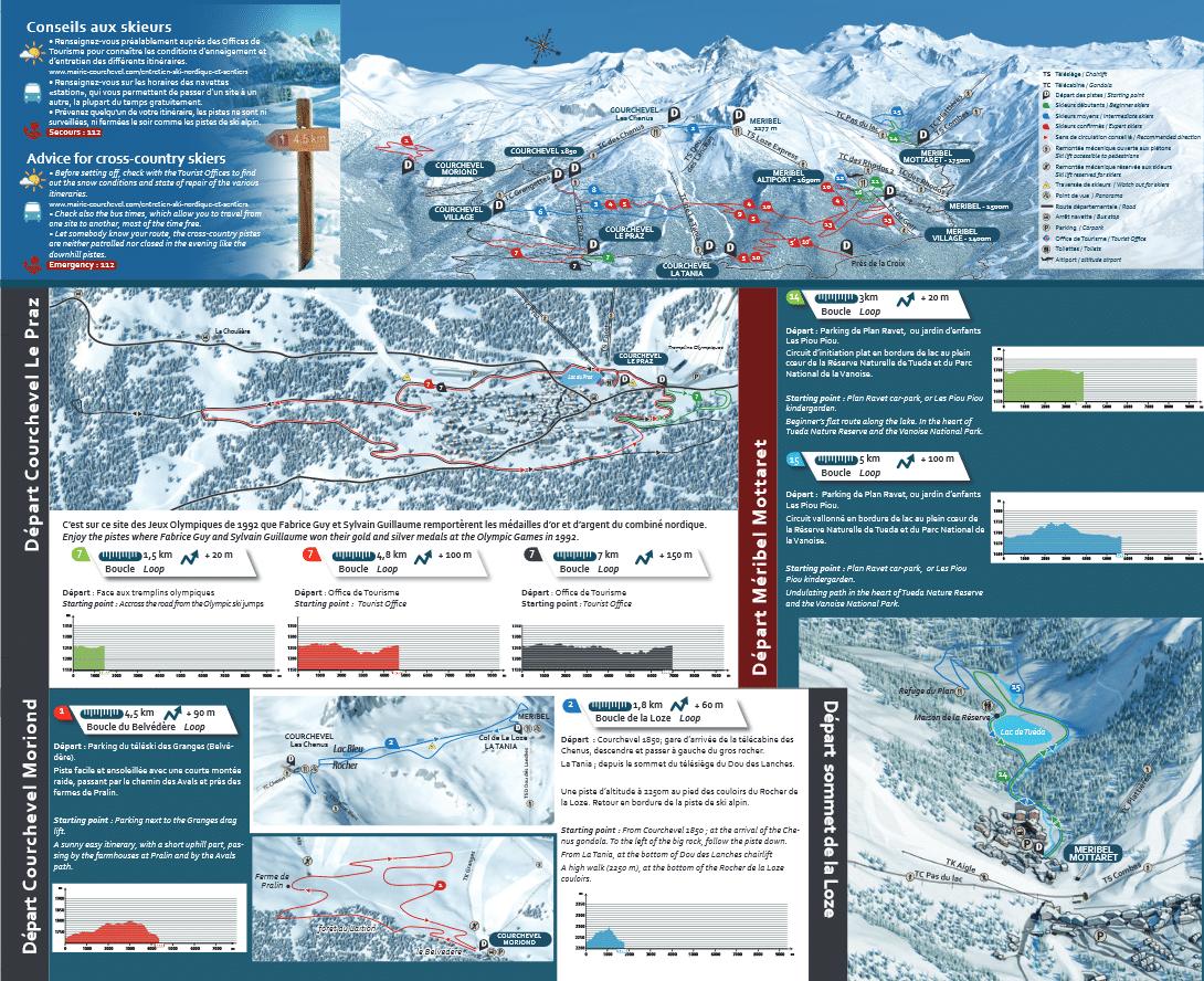 courchevel plan ski de fond