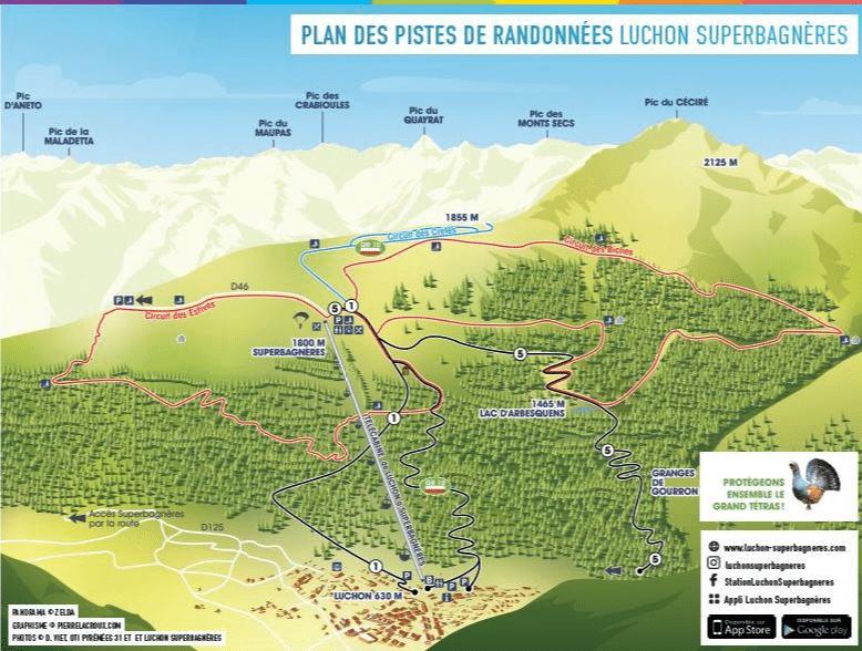 Luchon Superbagnères - Plan des pistes de randonnées